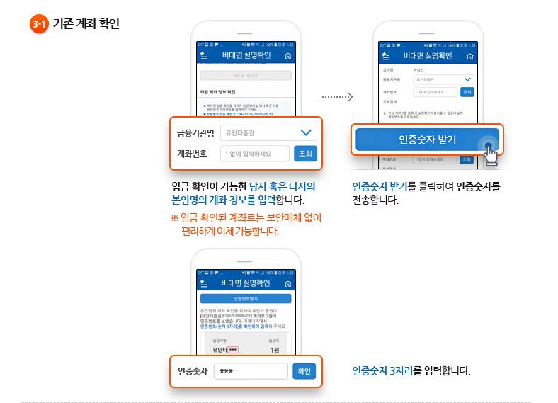 3-1.기존 계좌 확인- 입금 확인이 가능한 당사 혹은 타사의 본인명의 계좌 정보를 입력합니다. ※ 입금 확인된 계좌로는 보안매체 없이 편리하게 이체 가능합니다. 인증숫자받기를 클릭하여 인증숫자를 전송합니다. 인증숫자 3자리를 입력합니다.